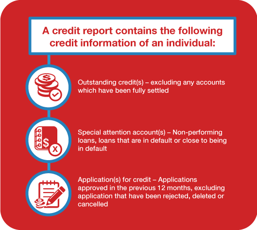 5 Ways To Improve Your Credit Report | Mortgage Guide ...