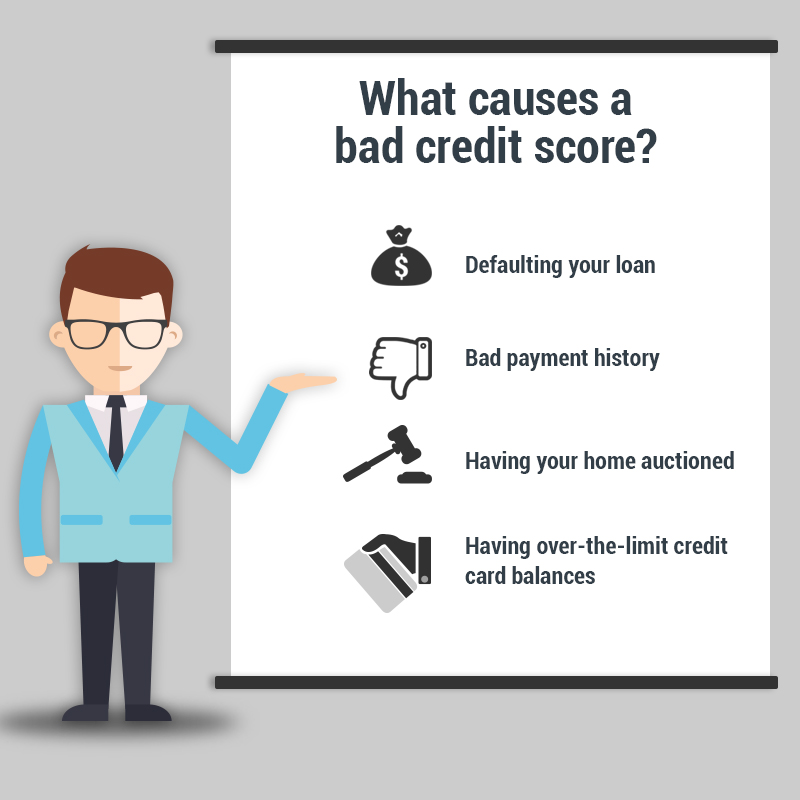 Collateral Loan Bad Credit >> 5 Tactics To Enhance Your Credit Score | PropertyGuru Malaysia