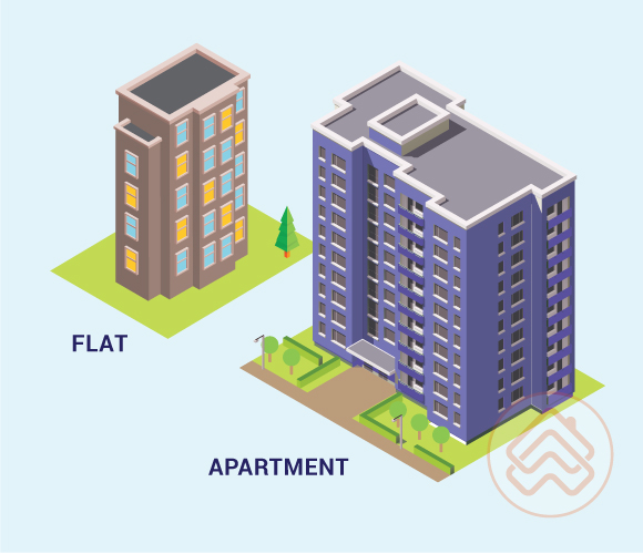 My Apartment Guide: Different Types Of Properties And Houses In Malaysia