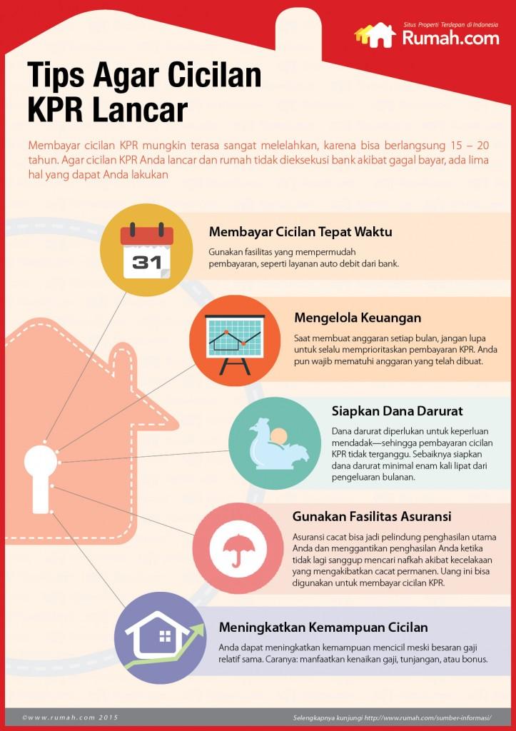 Tips Cicilan KPR Lancar