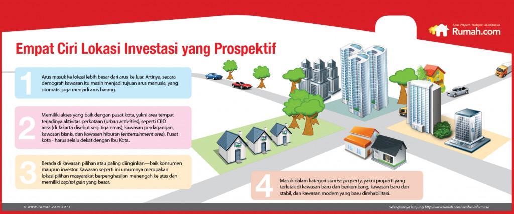 empat ciri lokasi investasi properti prospektif