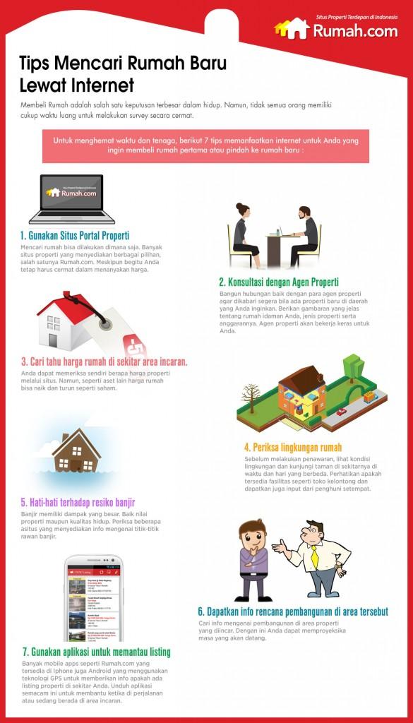 infografis - mencari rumah lewat internet