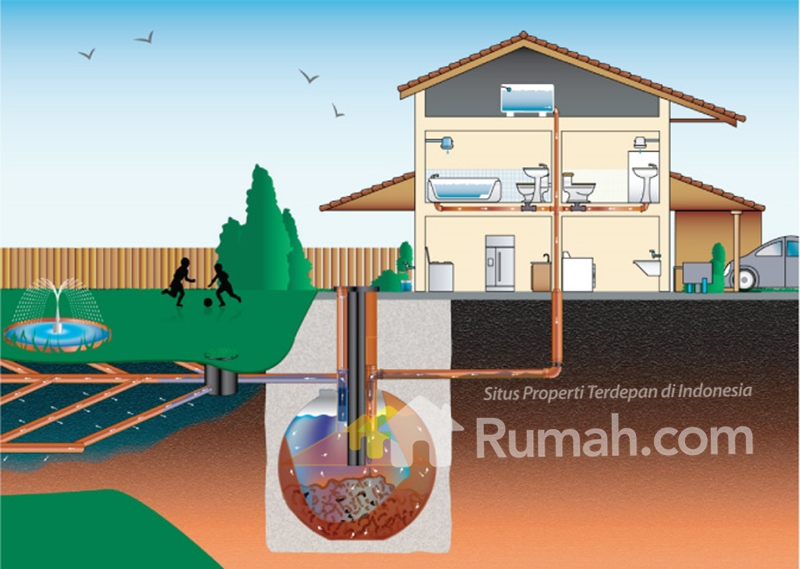 Mengenal Sanitasi Terbaik Untuk Rumah Anda Rumah Dan Gaya Hidup Rumah Com
