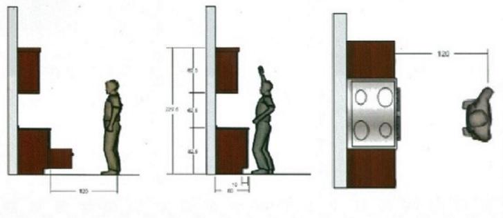 Irasi Pengukuran Mengenai Tinggi Panjang Dan Lebar Kitchen Set Yang Disesuaikan Dengan Tubuh Mia