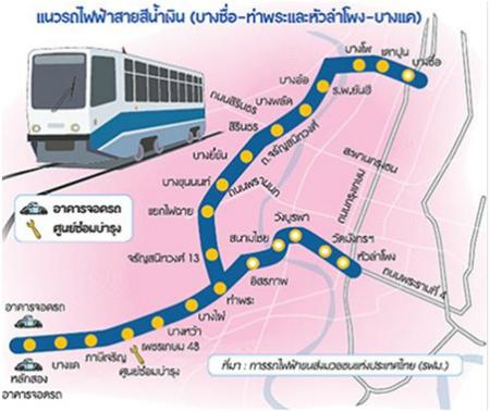 Blue Line stations