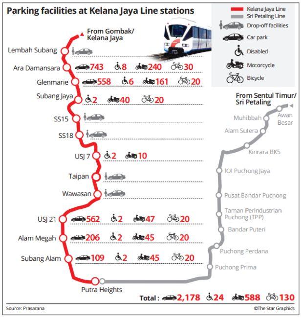 parking-facilities-lrt
