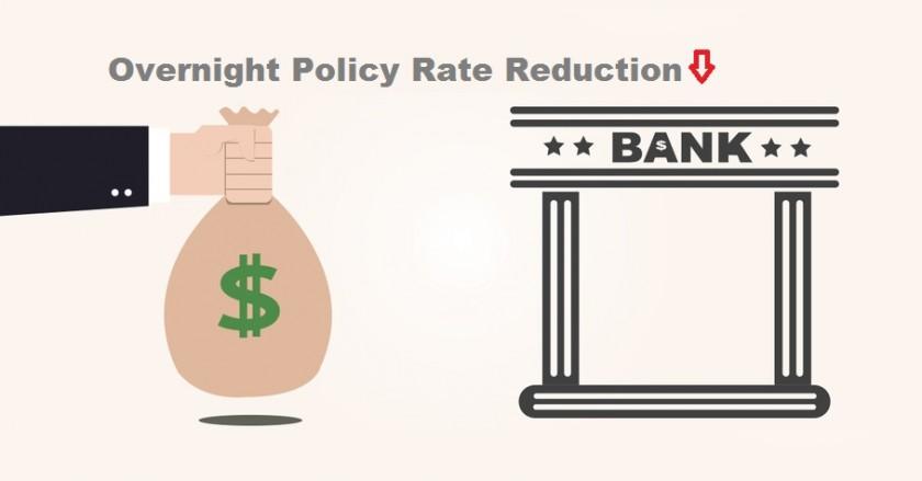 OPR-cut 2020 in Economic Recovery