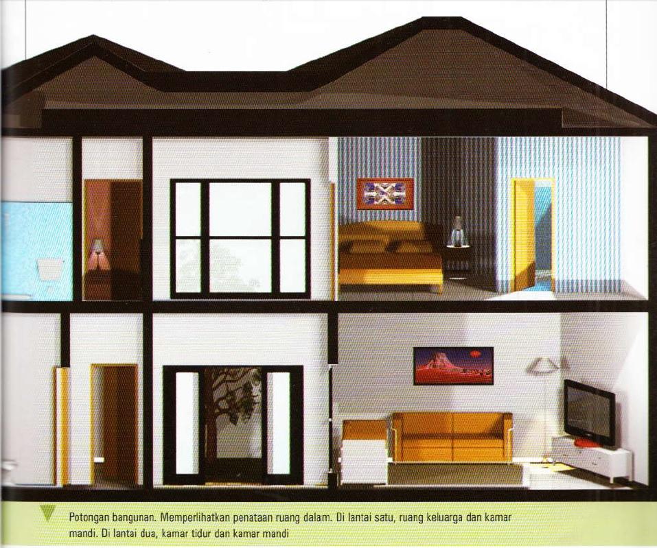 contoh sketsa rumah LT 72-fasad
