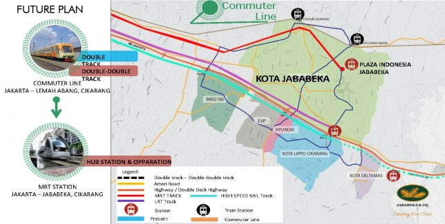 LRT cikarang-balaraja