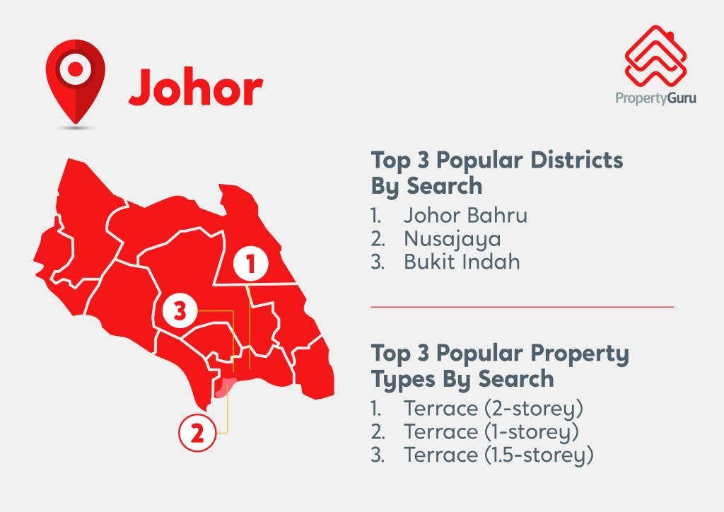 PMO_SearchData(Johor)