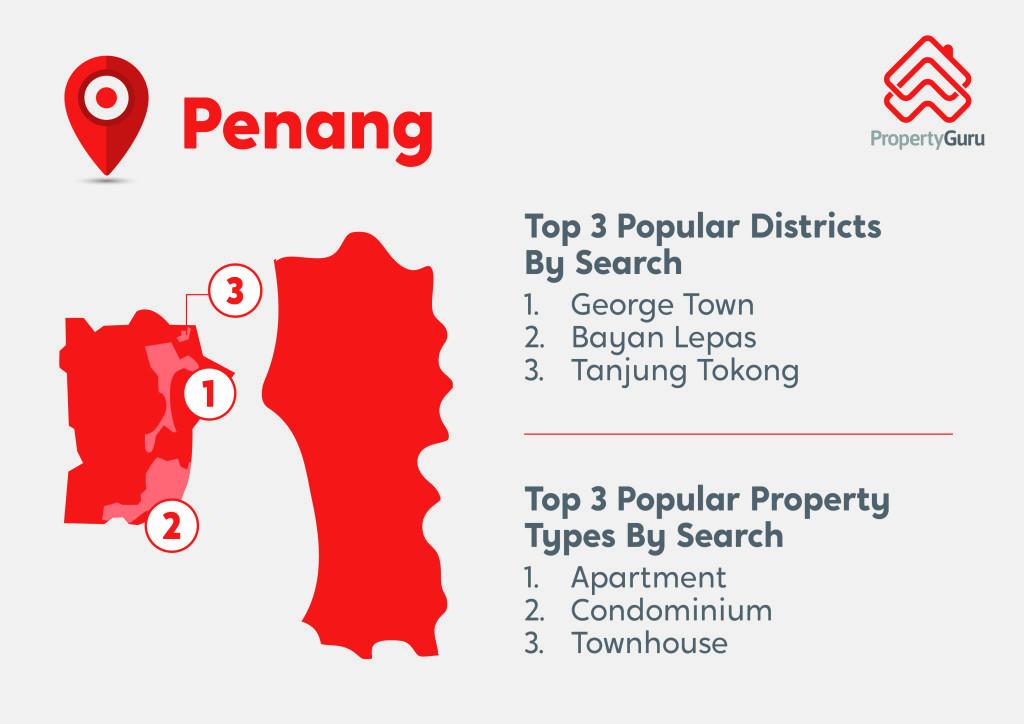 PMO_SearchData(Penang)