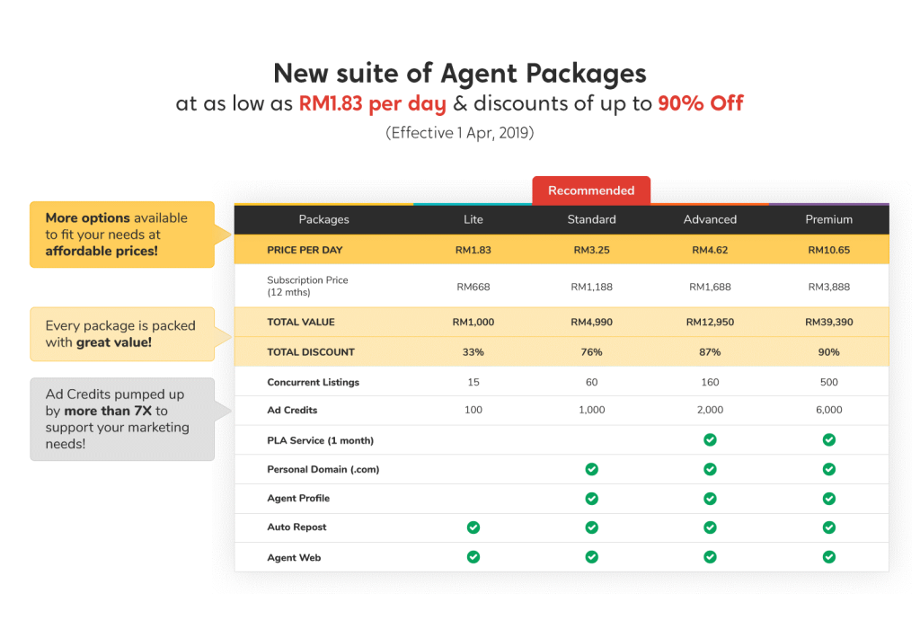 blog new suite agent packages pic