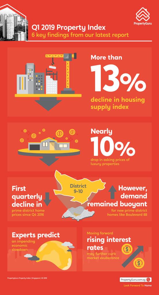 PGSG_PMI_Infographic_Q1_2019_@2x (3)