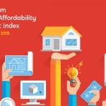 Rumah.com Property Affordability Sentiment Index H1 2019: Milenial Paling Antusias Beli Rumah