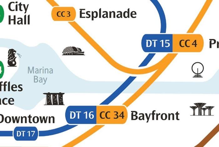 MRT-Map-Landmarks