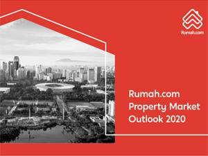 Prospek pasar properti 2020.