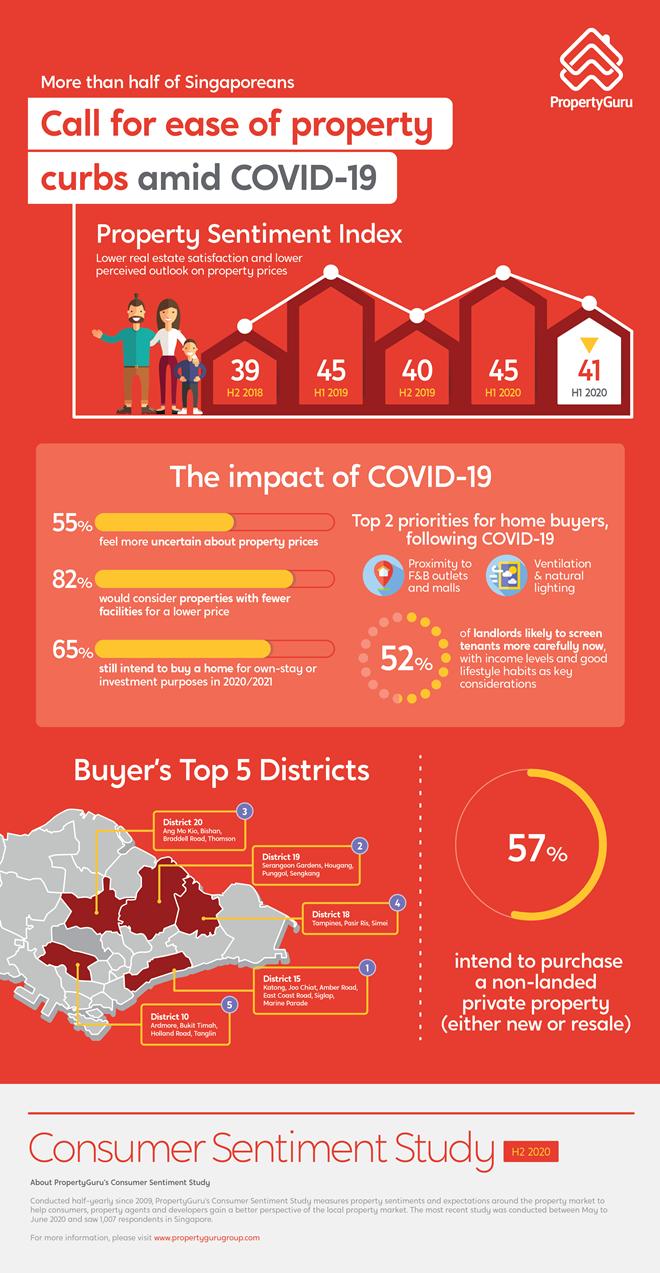 PGSG_CSS_H2_2020_Infographic_FA_News