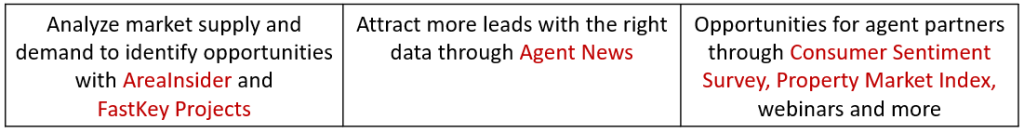 agent empowerment series, how to close more deals