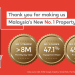 Thank you for making us Malaysia's New No.1 Property Website
