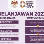 Maybank IB Expects Budget 2022 To Be Expansionary