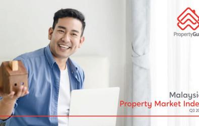 PropertyGuru Malaysia Property Market Index Q3 2021