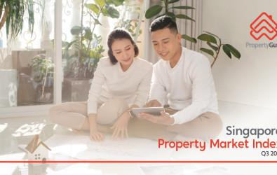 Singapore Property Market Index Q3 2021