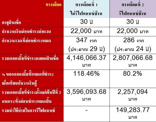 compareRefinance