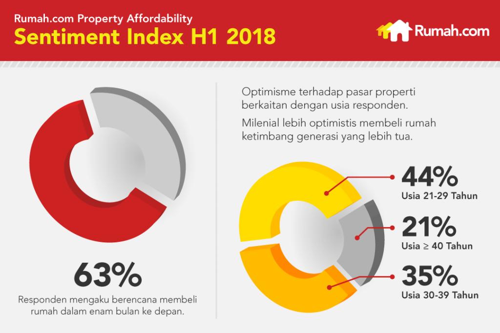 Sentiment-Survey_H1-2018_R2