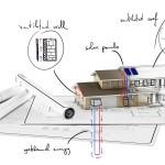 4 ขั้นตอนขออนุญาตก่อสร้างบ้าน ต้องเตรียมเอกสารอะไรบ้าง