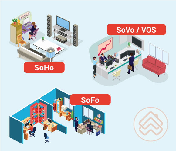 Infographics_Property_SoVo,SoHo,SoFo
