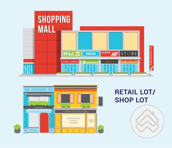 Infographics_Retail