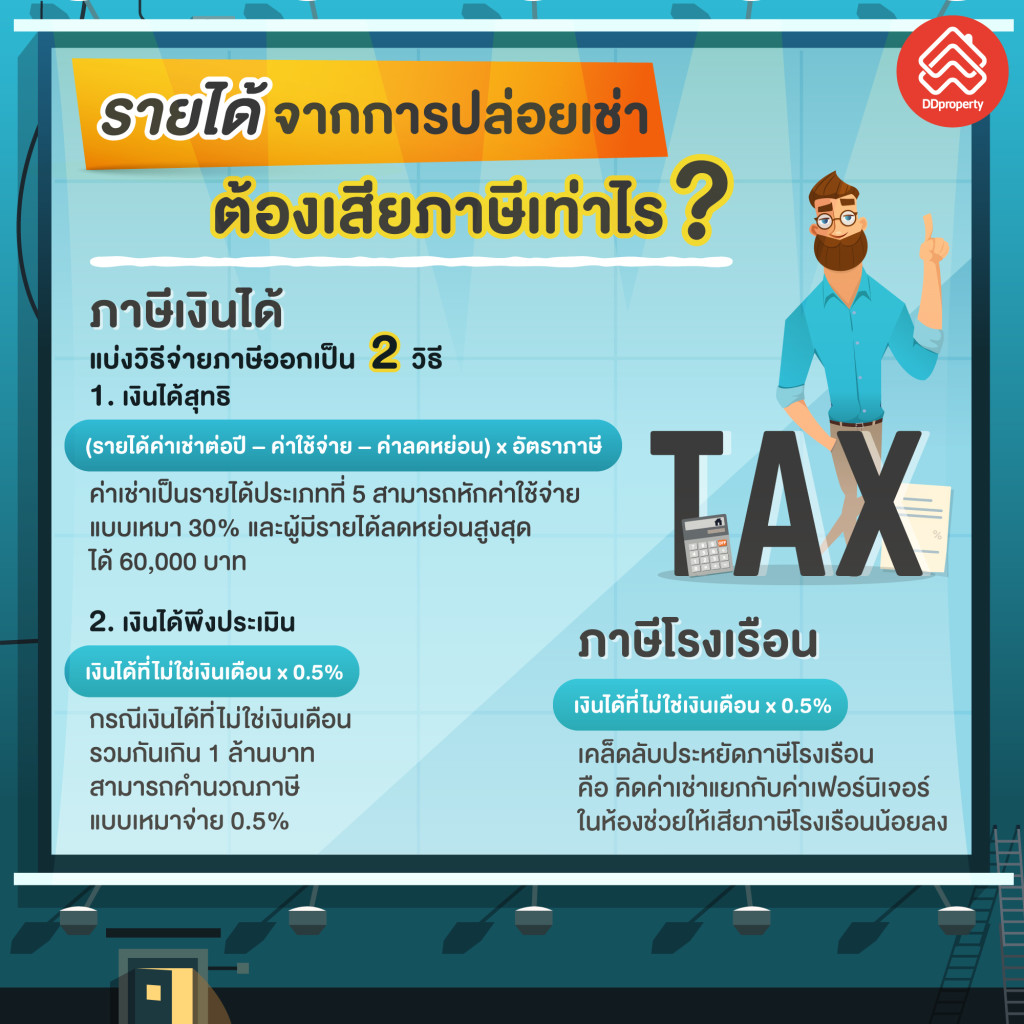 Tax for Rent