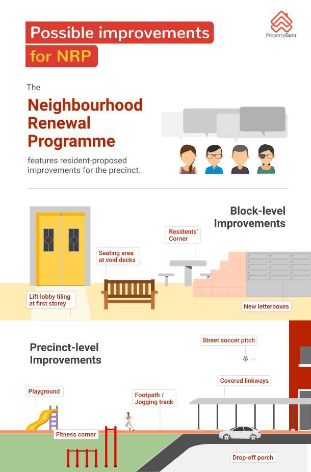 neighborhood renewal programme