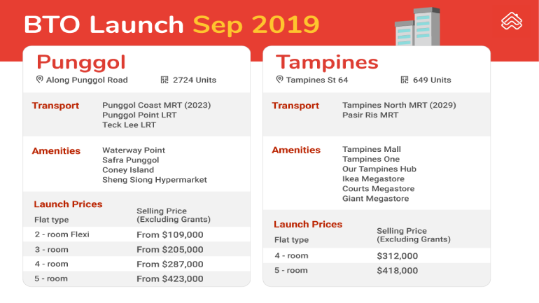 All-You-Need-to-Know-About-HDB-s-September-2019-BTO-Launch-at-Punggol-and-Tampines-PropertyGuru-Singapore
