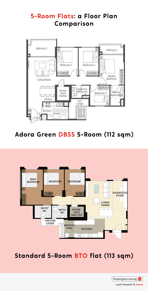 1 Room Bto Hdb: What Is A DBSS Flat And Is It Worth Buying? [2020 MOP