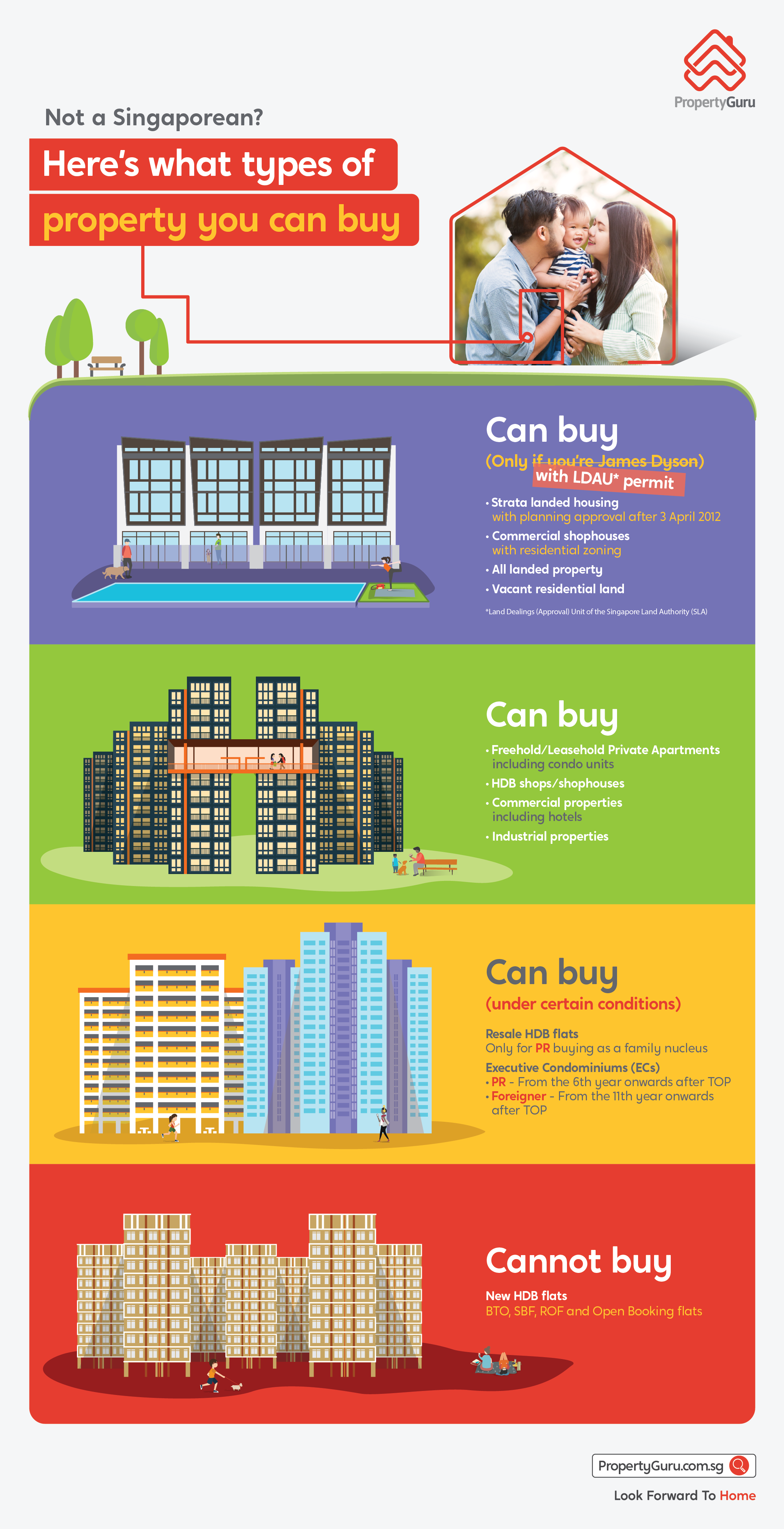 Can foreigner buy property Singapore infographic
