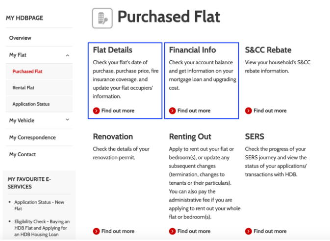 MyHDBPage's Purchase Flat Segment To Download 'Flat Details' And 'Financial Info'