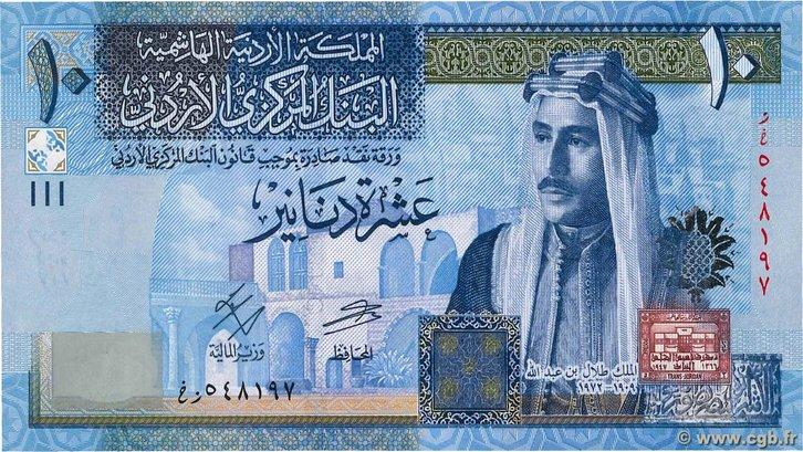 mata uang yang digunakan di dubai