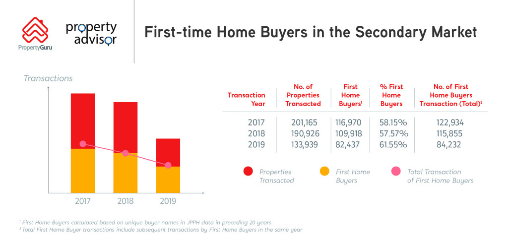 PGMY_HomeBuyers_SecondaryMarket_2020_ENG