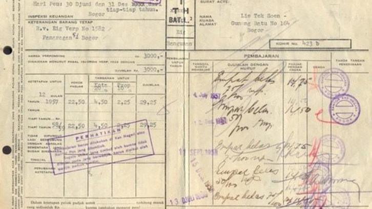 Pemerintah kolonial Belanda memiliki standar tersendiri dalam pemilikan tanah oleh seseorang. (Foto: Aktual)