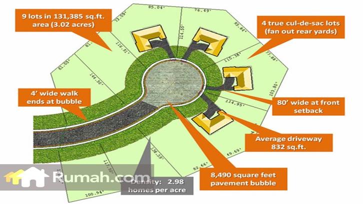 Model tanah Cul de Sac Lot (Foto: Rumah.com)
