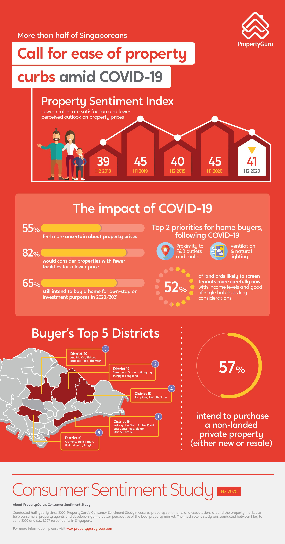 css h2 infographic main