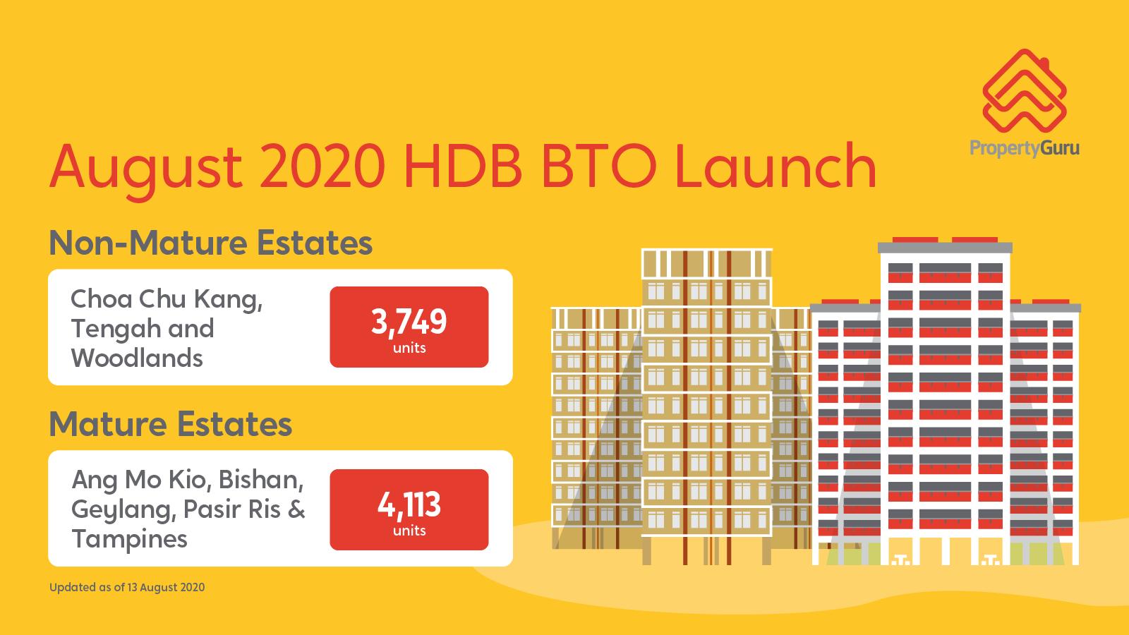 hdb bto launch in august 2020