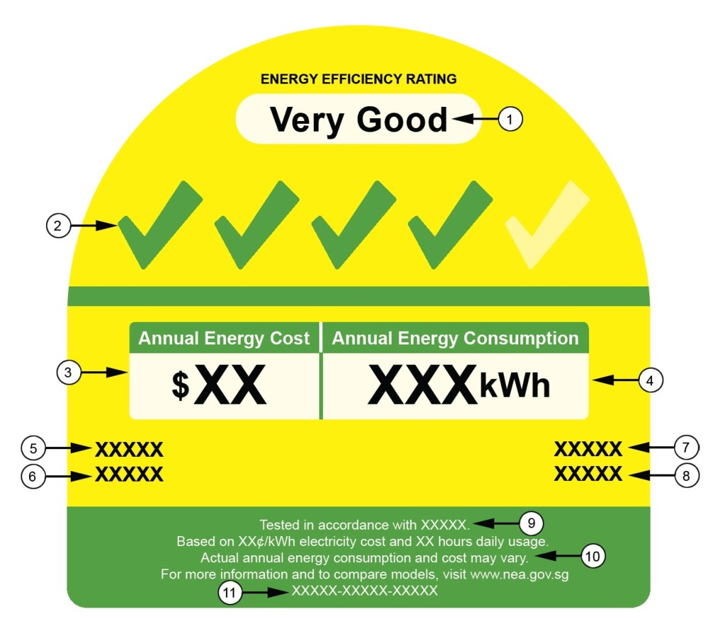 What energy-labels on electronics denote in Singapore