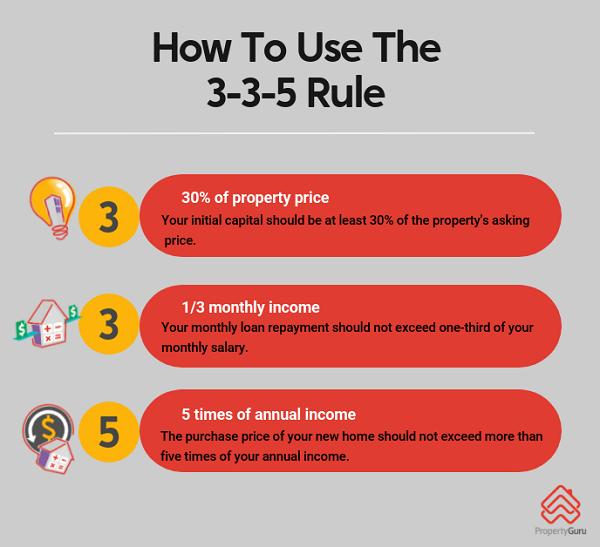 tips-for-spending-money
