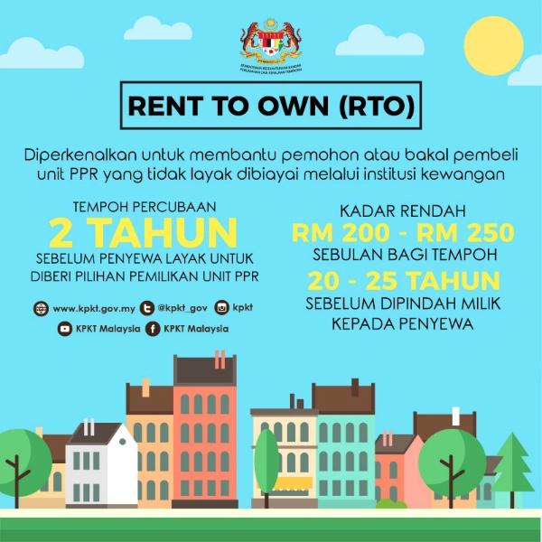 Rent to own scheme