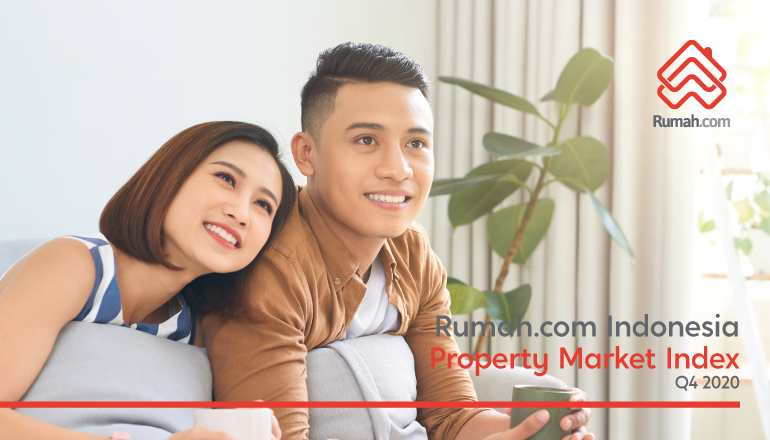 Rumah.Com Indonesia Property Market Index Q2 2020