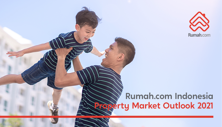 Rumah.Com Property Market Outlook 2021
