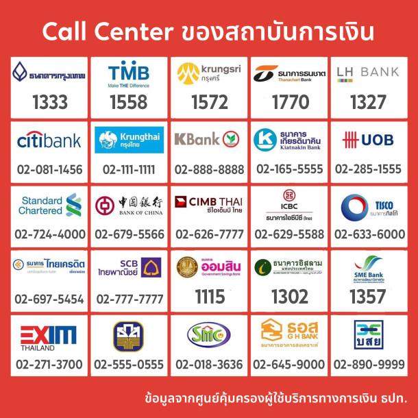 รวม Call Center จากธนาคารต่าง ๆ