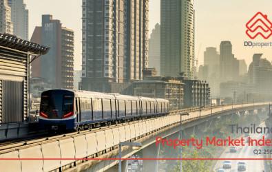 Thailand Property Market Index Q2 2564